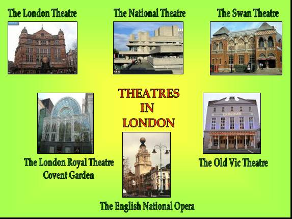 The World of Theatre