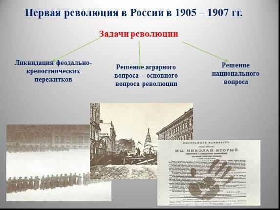 Предпосылки февральской революции заключались в незавершенности первой революции 1905-1907 гг
