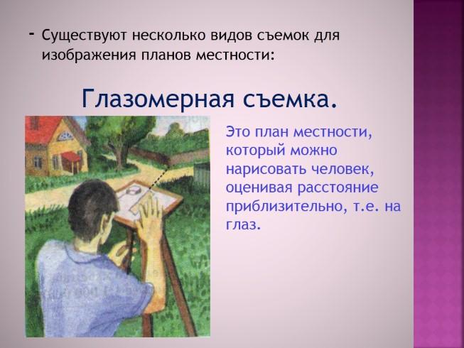 План Местности 6 Класс Презентация Скачать