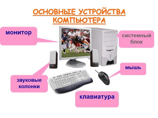 veka-kpk-prezentatsiya-po-informatike-8-klass-ustroystvo-kompyutera-russkomu-moya-grazhdanskaya-pozitsiya