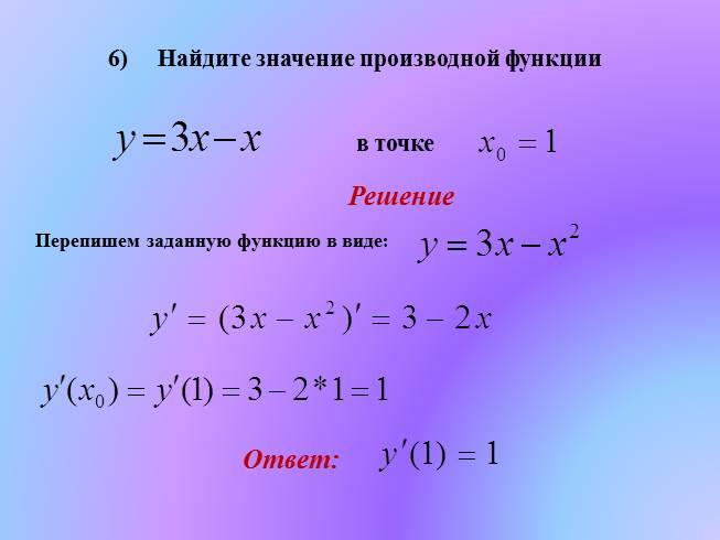 График производной функции