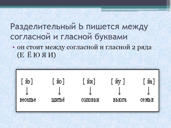 знакомство с немцами язык русский