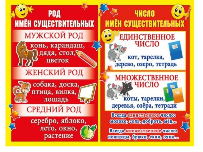 Скачать сценки на новый год для школьников 5 класс