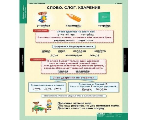 Игры по русскому языку 4 класс играть демо