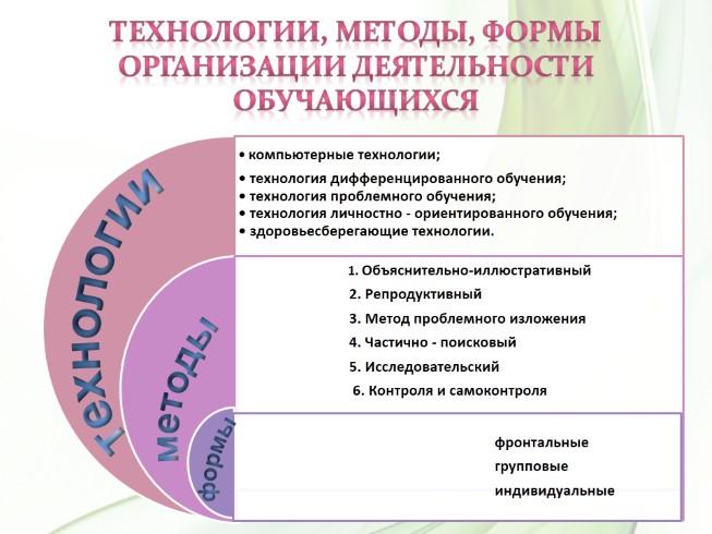 методическая разработка знакомство белоруссия