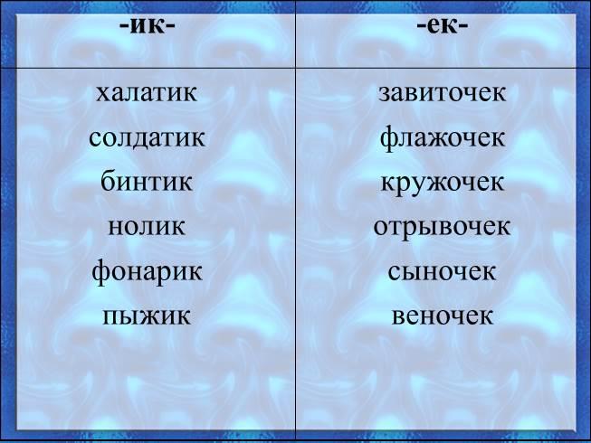 правила русский язык с ь знаком