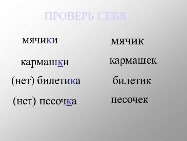Правило правописание н и нн - afd