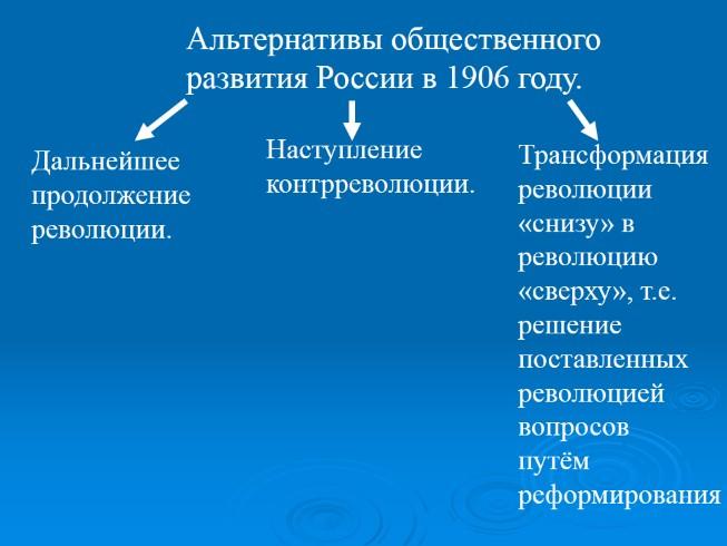 фото п.а столыпина