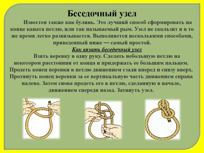 Схема вязания узлов булинь 457