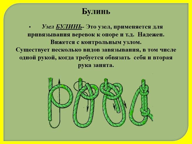 Схема вязания узлов булинь 300