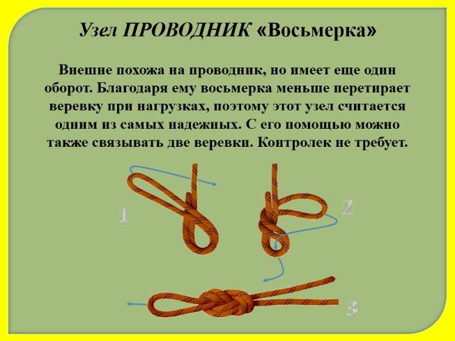 Схема вязания узла восьмерка 144