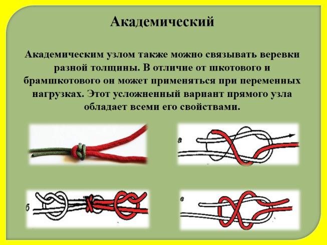 Как вязать шкотовым узлом