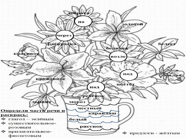 занимательная викторина по русскому языку для 2 класса презентац