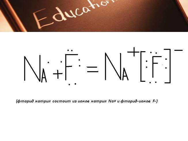 Роль ионных соединений в неживой природе реферат 6110