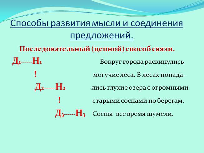 Способы связи в словосочетаниях таблица