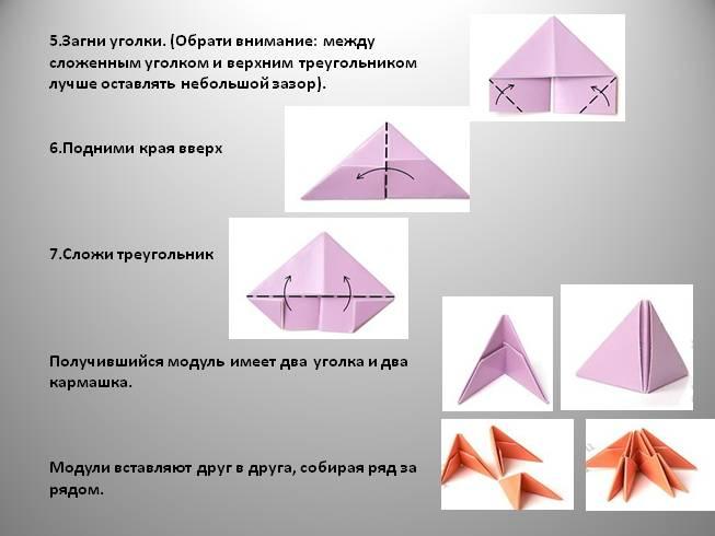Как переплести книгу в домашних условиях PrimeLibrary, Москва