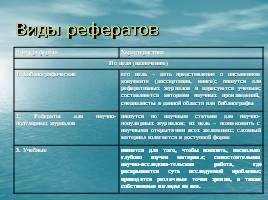 Презентация Реферат   оформить реферат Виды рефератов