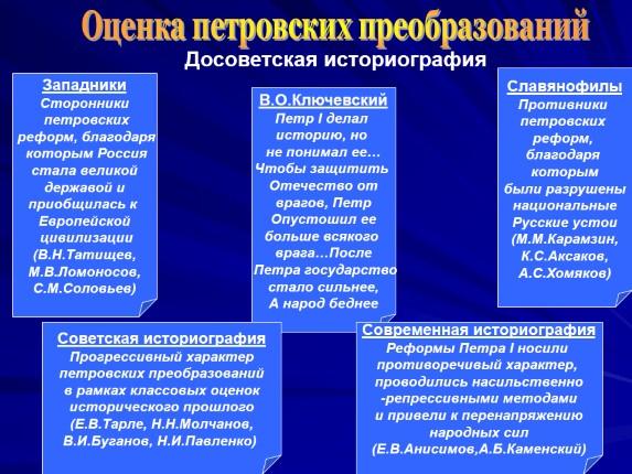 Грандиозные петровские реформы, преобразившие россию, яркая, неоднозначная личность петра i, характеристики его
