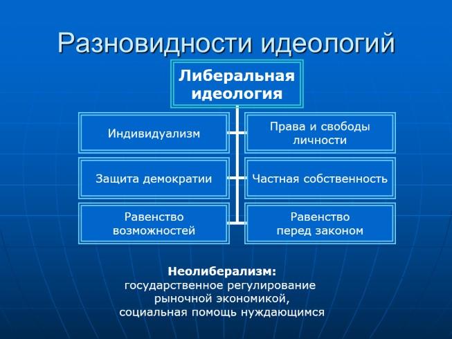 удобства поиска какая идеология подходит для россии современном загородном