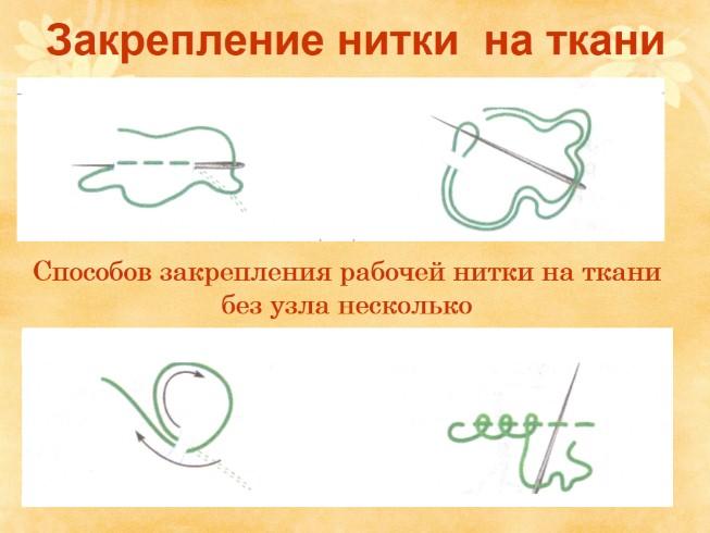Как в вышивке закрепить нитку без узелка