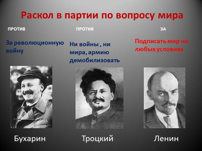 Lenin's Achievements Essay Sample