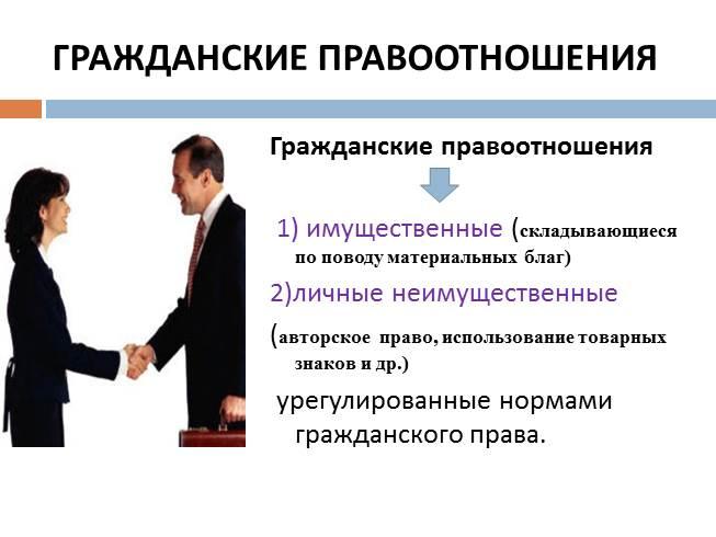 Презентация Урока Гражданское Общество И Правовое Государство 11 Класс