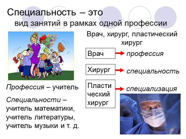 Компьютерная презентация на тему моя будущая профессия врач 6 класс