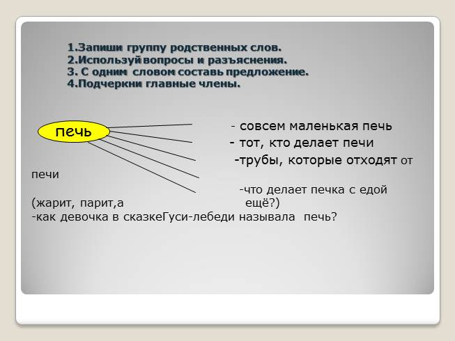 Однокоренные Слова 2 Класс Презентация