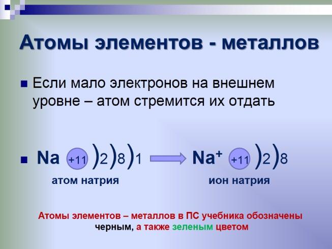 Атом элемента имеет не 6 электронов меньше чем