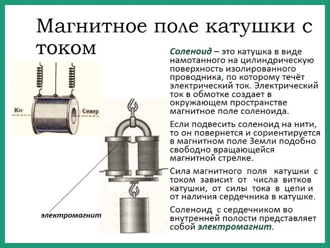 магнитное поле плоской катушки с током