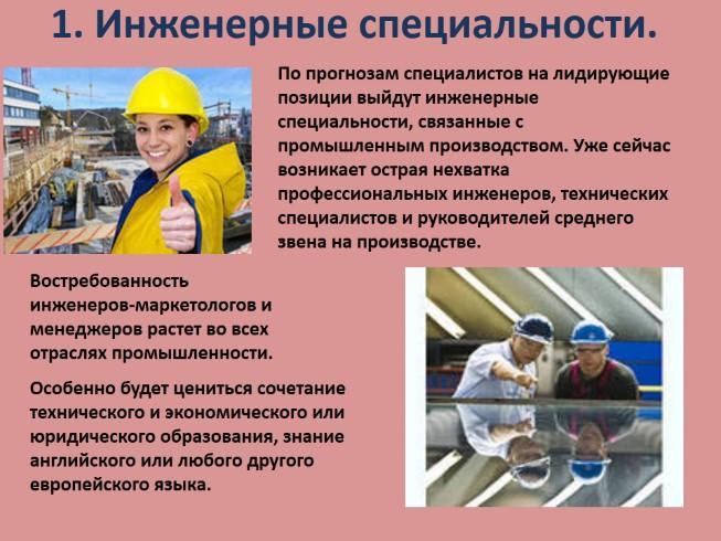 Эссе на тему профессия инженер 2441