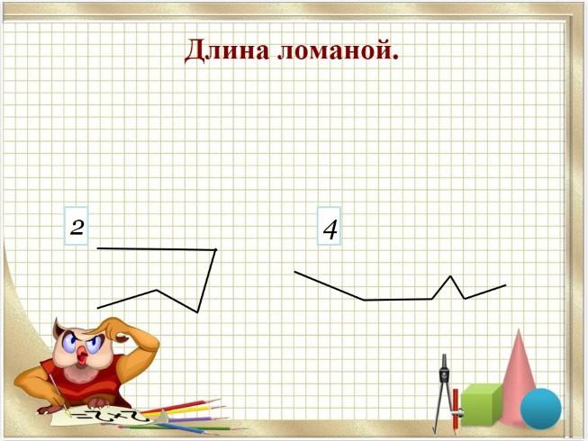 ДЛИНА ЛОМАНОЙ 2 КЛАСС ПРЕЗЕНТАЦИЯ СКАЧАТЬ БЕСПЛАТНО