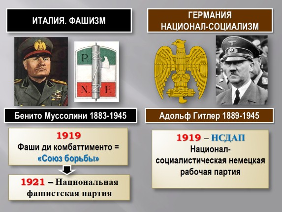 nazi germany fascist italy essay