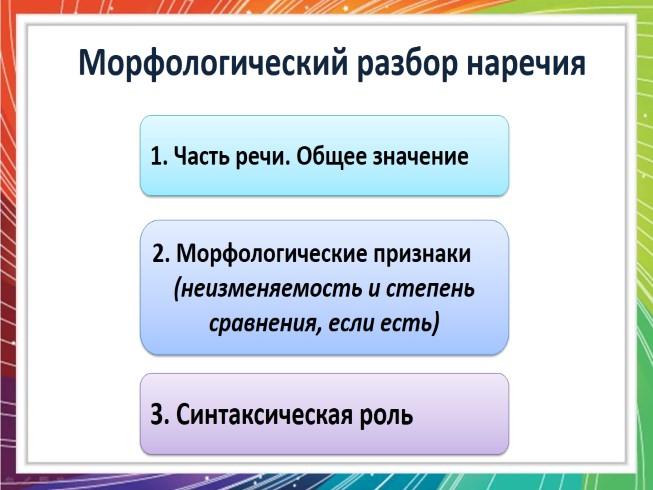 Ответы на вопрос как сделать морфологический разбор