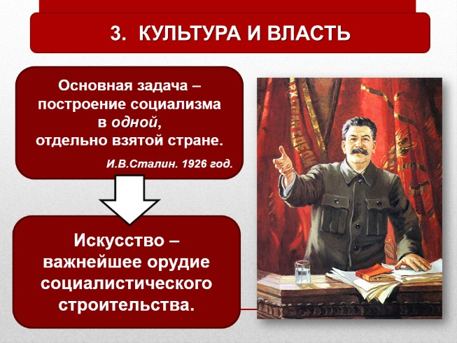 Картинки по запросу сталин ссср социализм