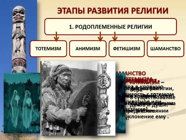 kont-schital-minimumom-religii-fetishizm