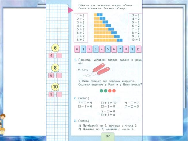 сложения вычитания таблицы схема и