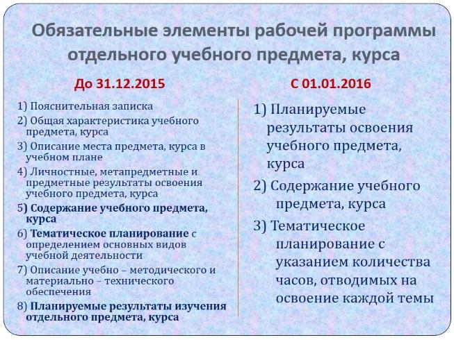Приказ 1577 о внесении изменений в фгос ооо