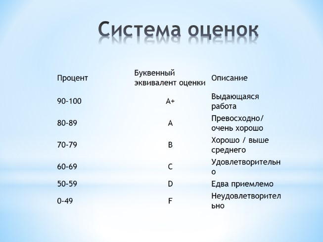 Good morning! Wellcome to our lesson! (на английском языке)