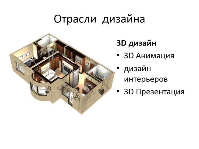 Дизайн человека что это такое