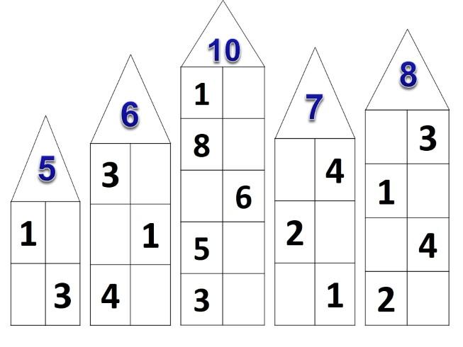 Домики Состав Чисел В Пределах 10