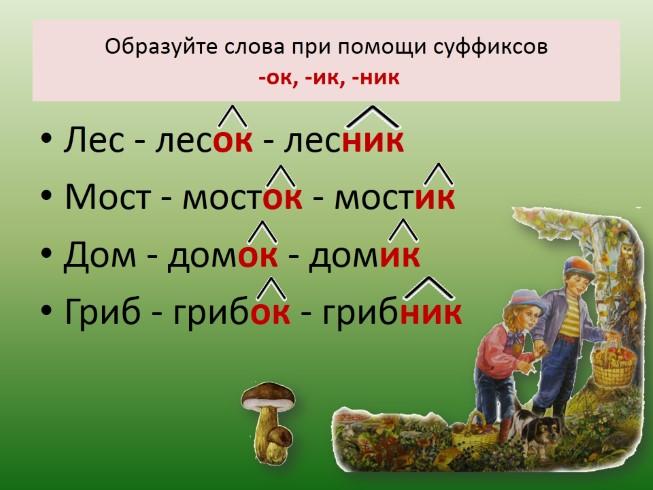 рыбак корень и суффикс