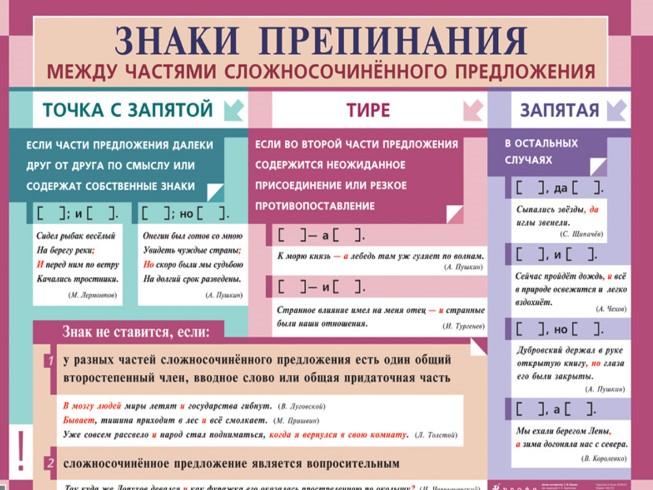 Шпаргалки по русскому предложения количество запятых 2017