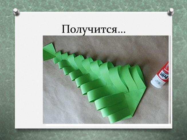 Объемная елочка своими руками не из бумаги