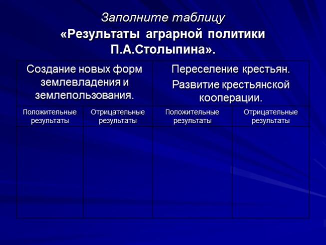 Вспомните, какие реформы предлагал осуществить па столыпин в программе деятельности правительства от 25 августа