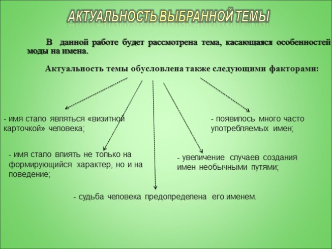 Темы исследовательских работ по английскому языку