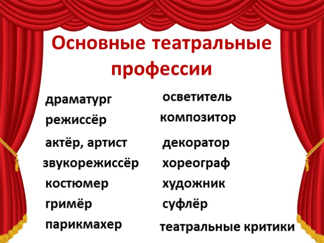Картинки по запросу театральные профессии