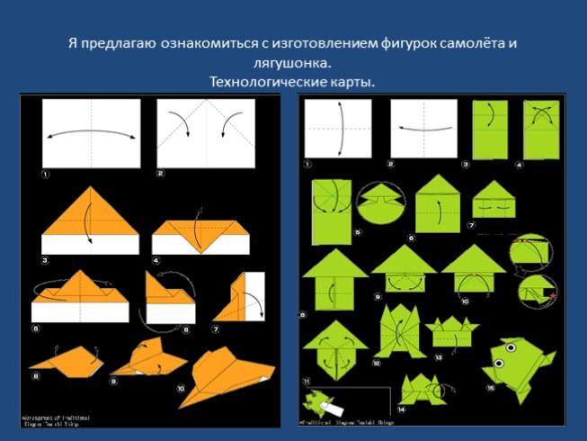 Проект по математике 2 класс на тему «Оригами»