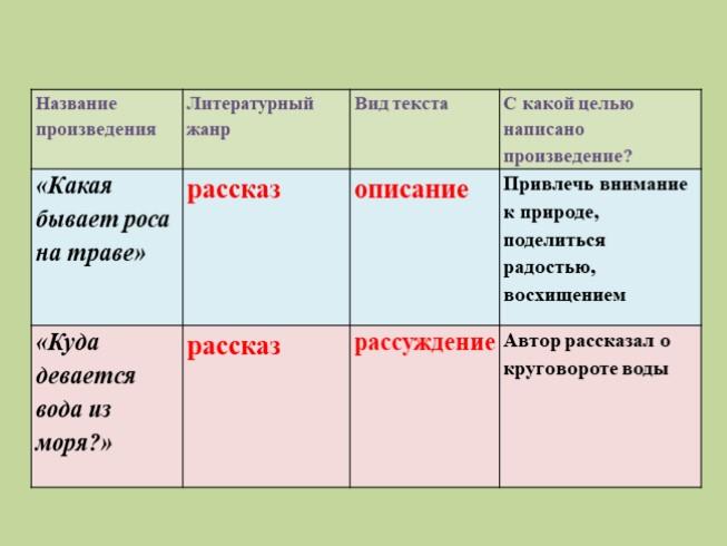 Еженедельный журнал киноман - Фильм - Фрида