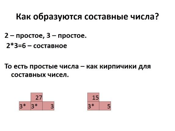 простые и составные числа 6 класс таблицы